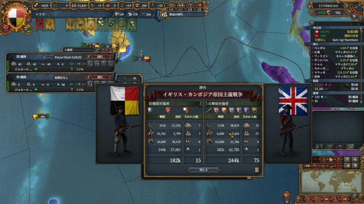 クメール=イングランド戦争の死傷者