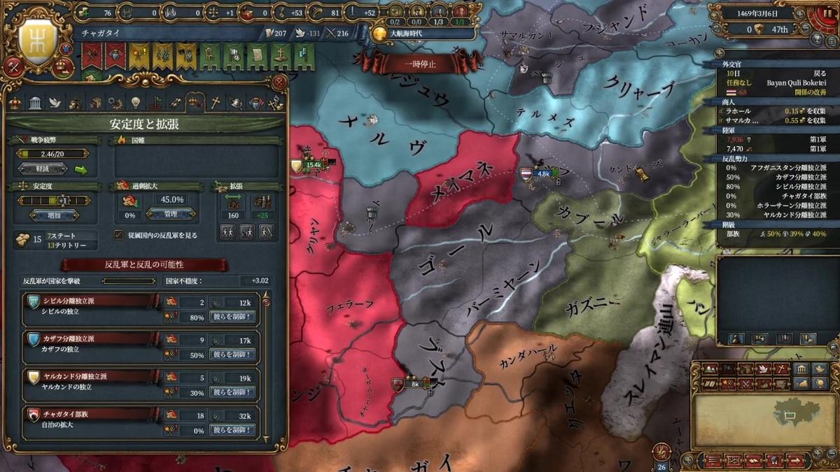 ティムールから割譲した領土
