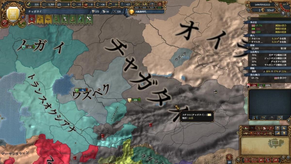 属国化した時のウズベク領
