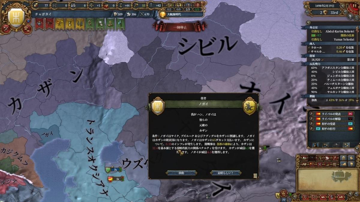 カザン戦敗北
