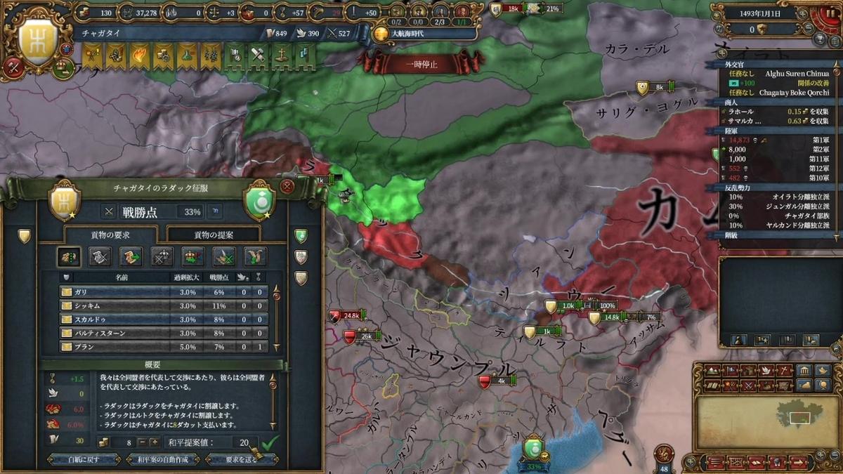 ラダック戦和平