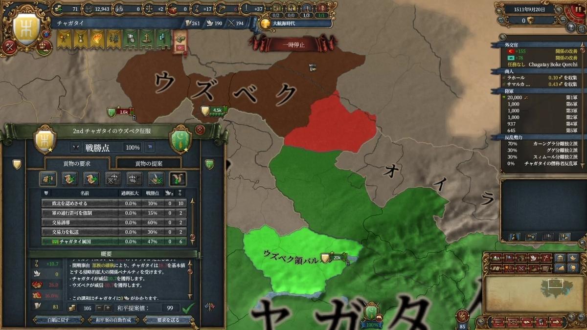 ウズベク戦(三回目)和平