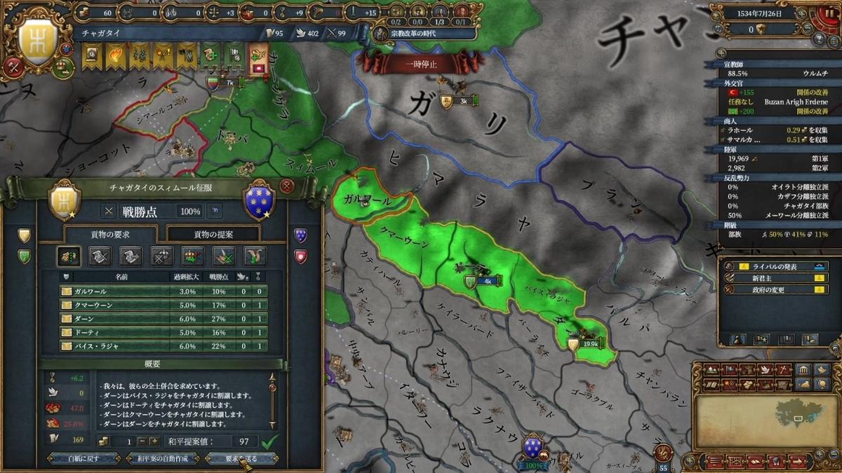 スィムール・ダーン戦和平