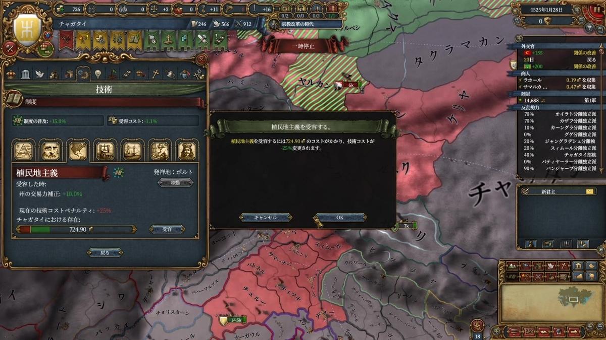 植民地主義の受容