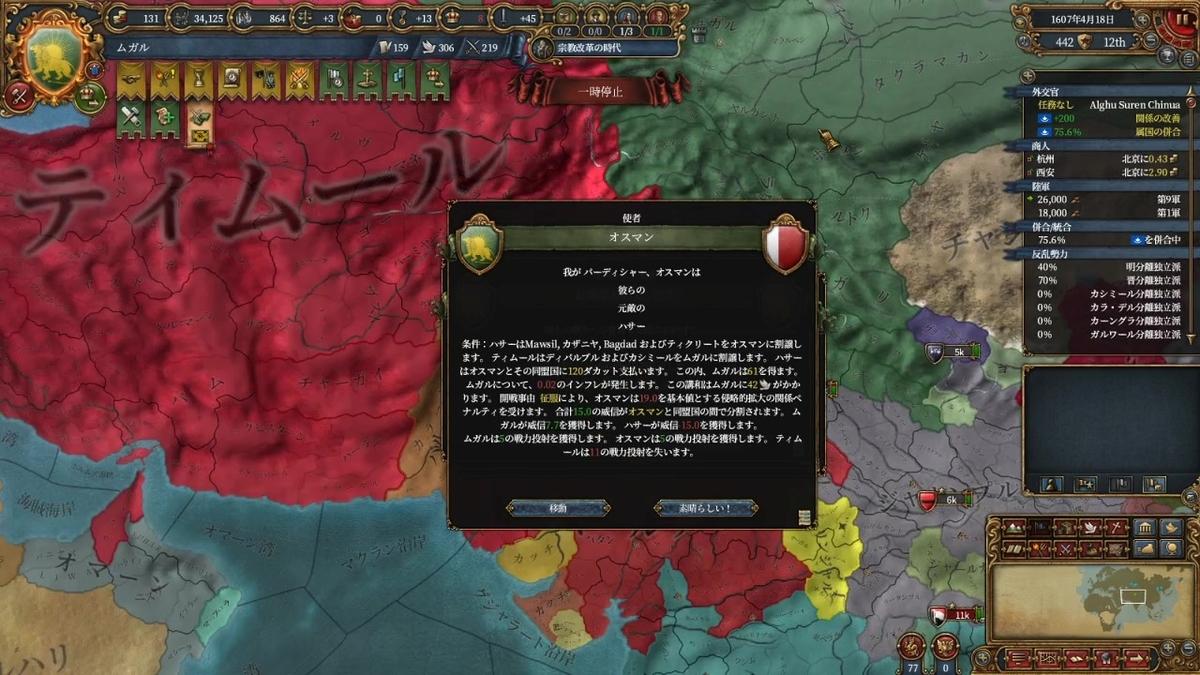 オスマンのティムール戦和平
