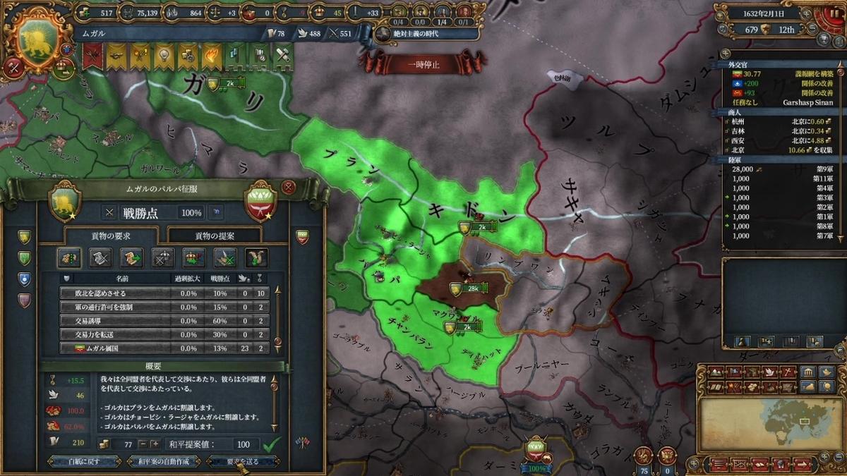 ゴルカ戦和平
