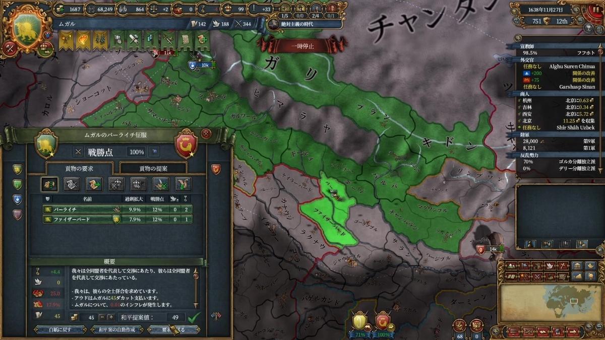 アウド戦和平