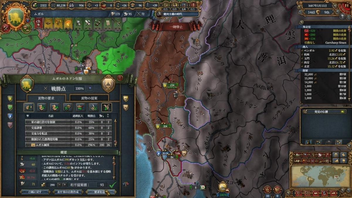 アヴァ戦和平
