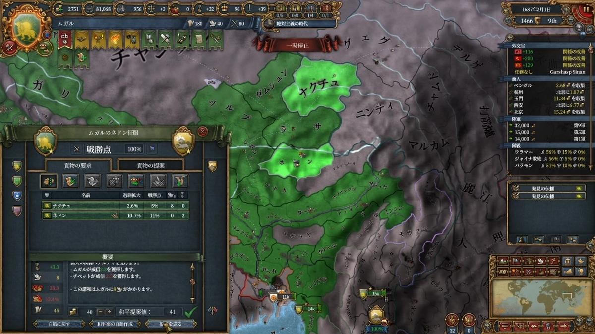 チベット併合