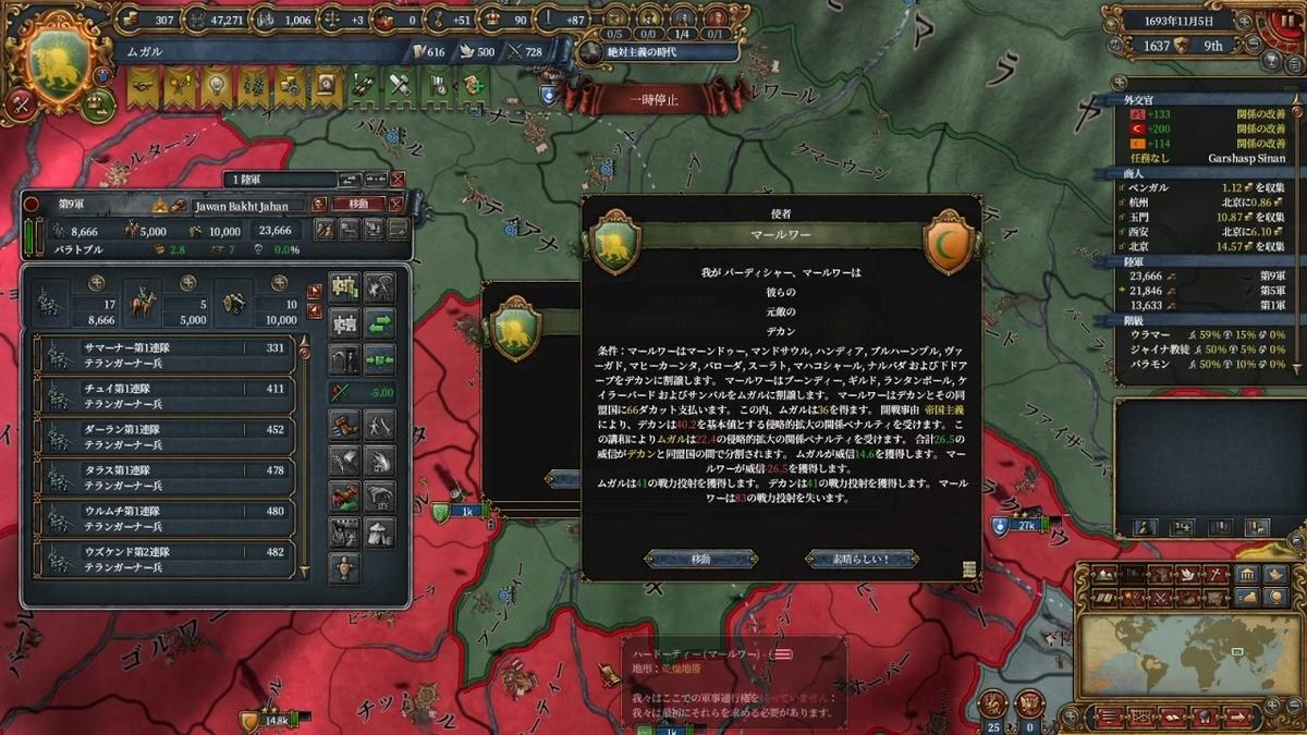 デカンのマールワー戦和平
