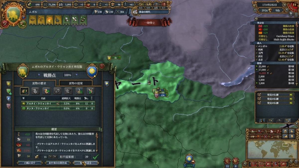 ブリヤート戦和平
