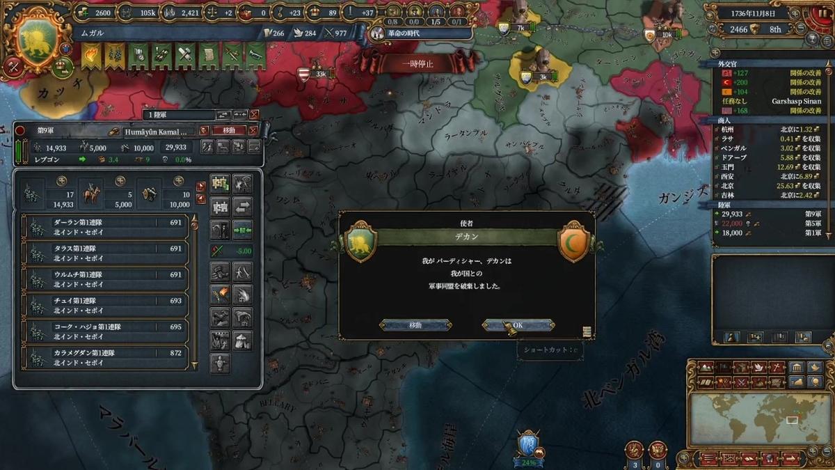 デカンが同盟破棄
