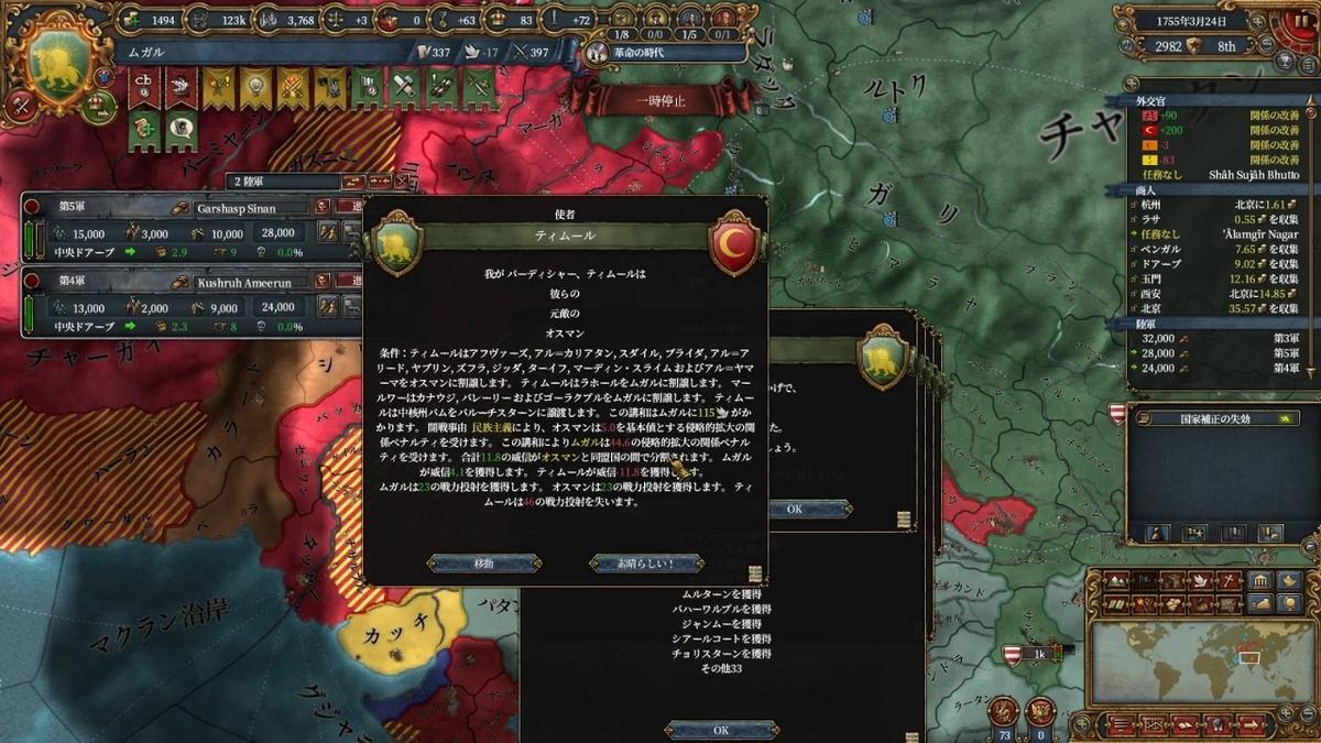 オスマンのティムール戦(2回目)和平