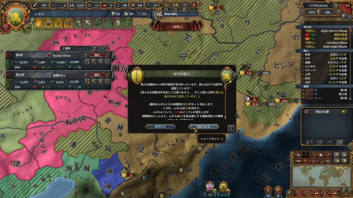 満州との単独和平