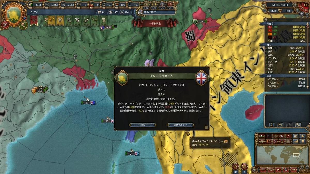 イギリス和平(2回目)