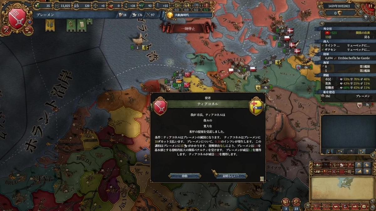ティアコネル戦和平