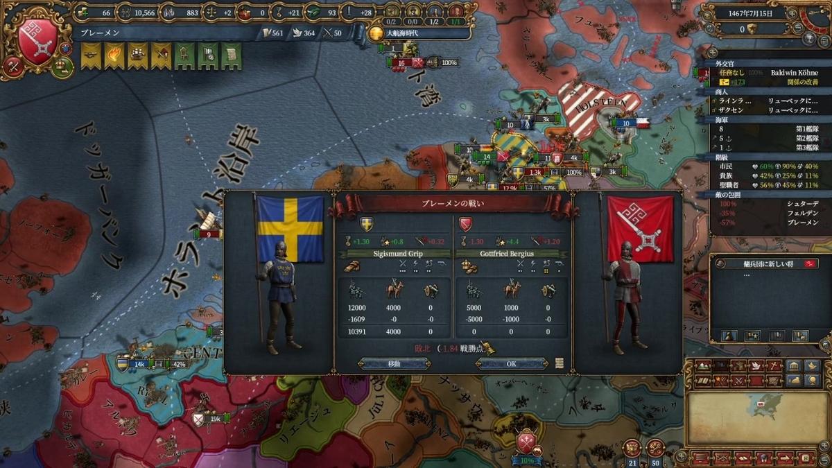 スウェーデン部隊に敗北