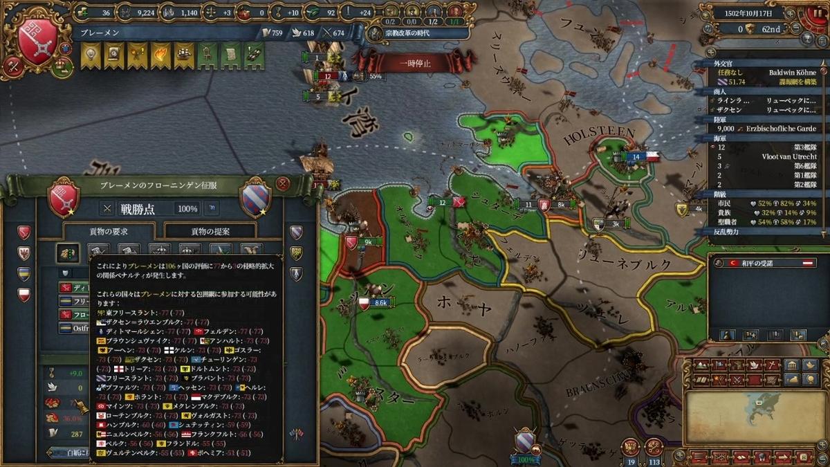 2プロヴィ割譲による侵略的拡大の関係ペナルティ