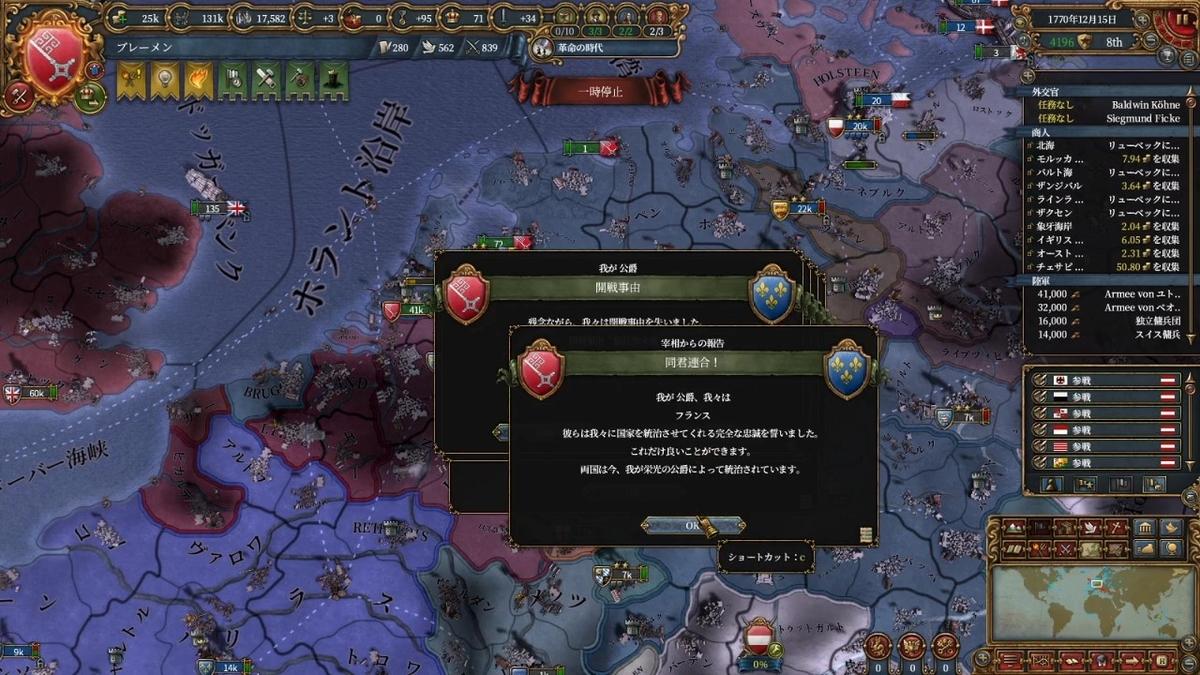 フランスとの同君連合結成
