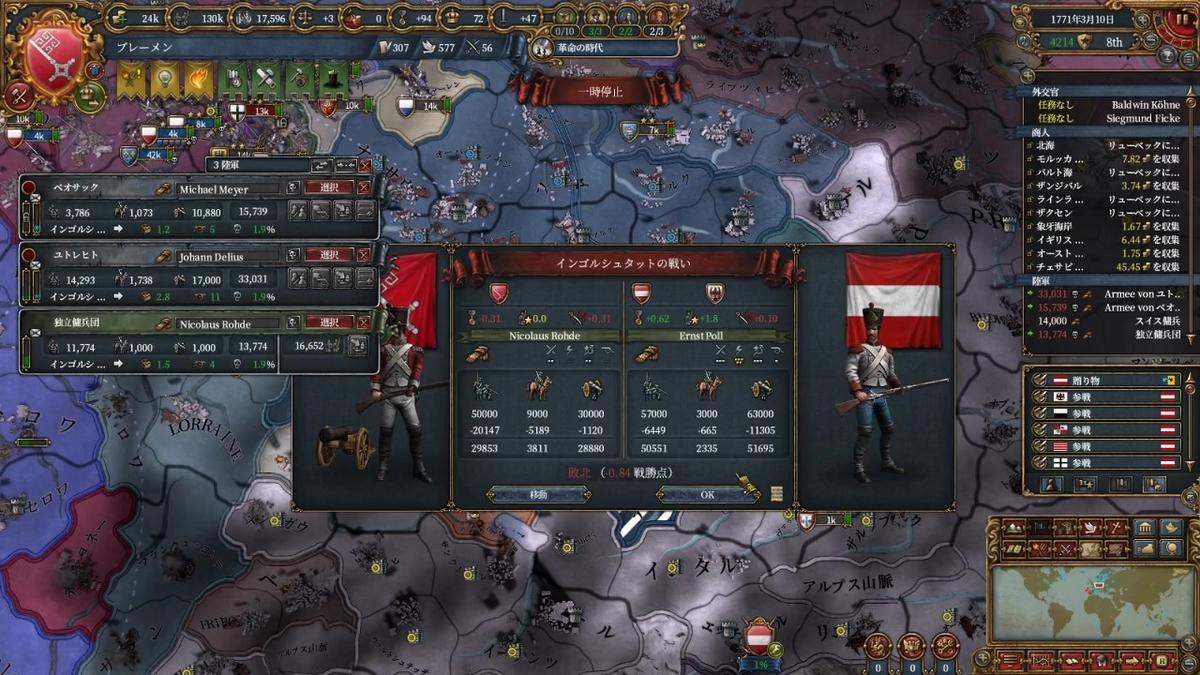 インゴルシュタットの戦い