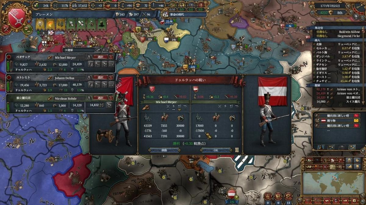 ドゥルラッハの戦い前哨戦