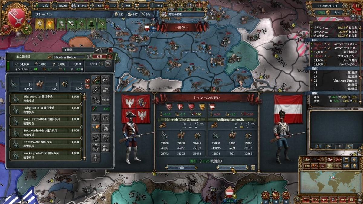 ミュンヘンの戦い
