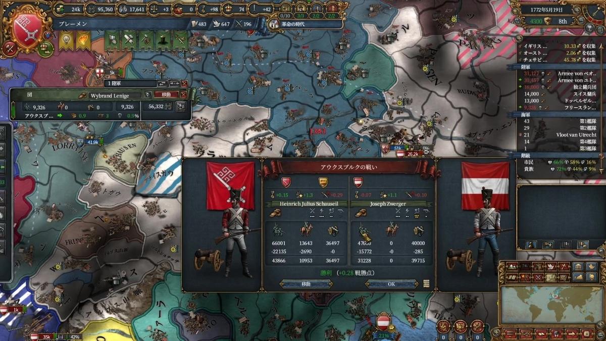 アウクスブルクの戦い
