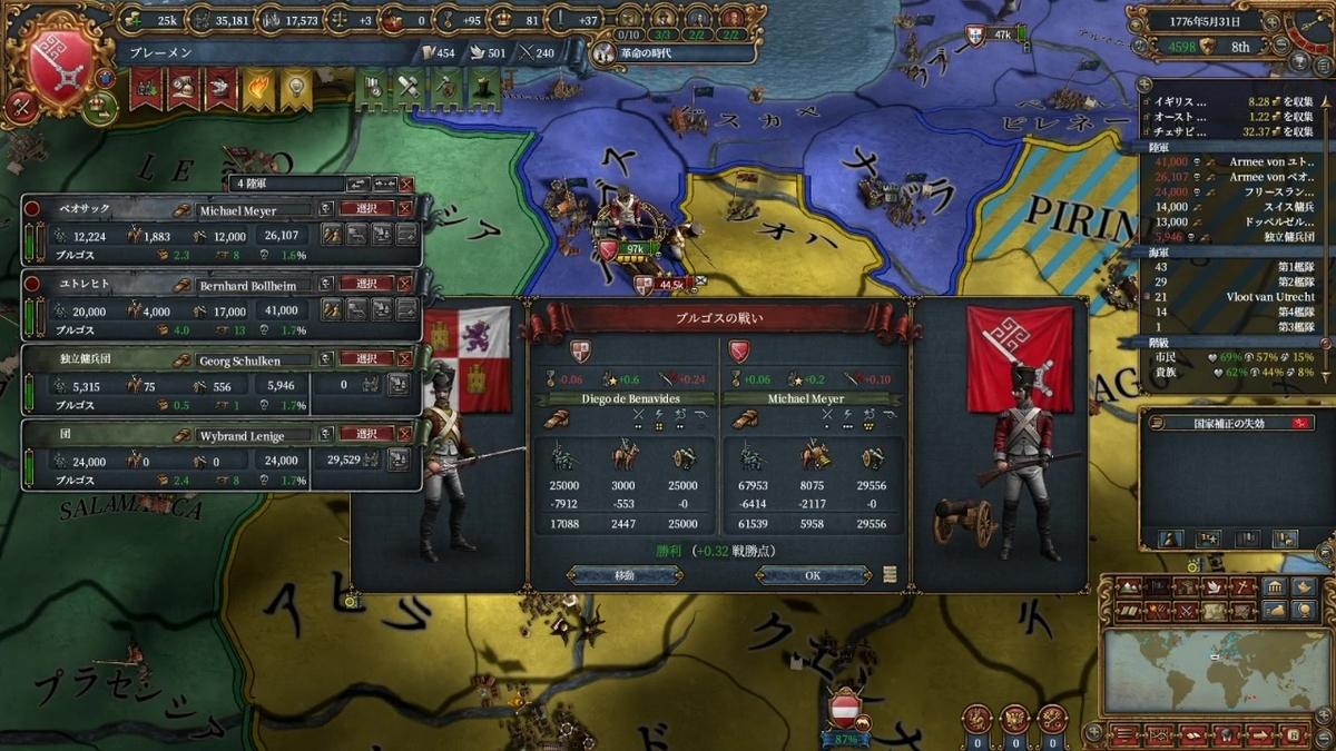 ブルゴスの戦い