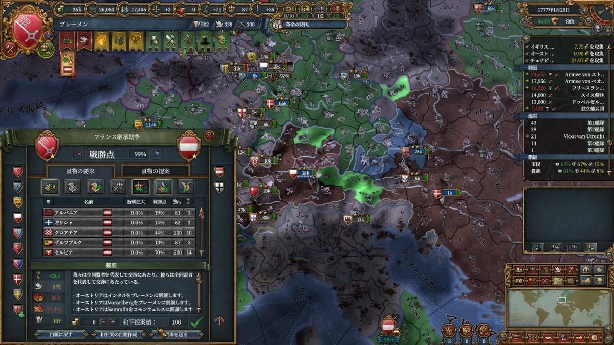 オーストリア戦和平