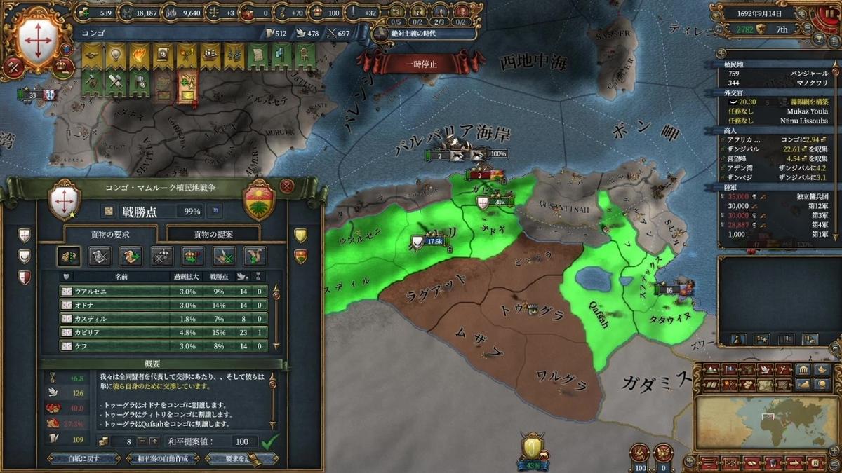トゥーグラとの単独和平
