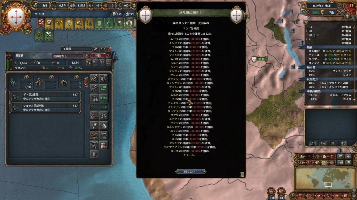 反乱軍の勝利