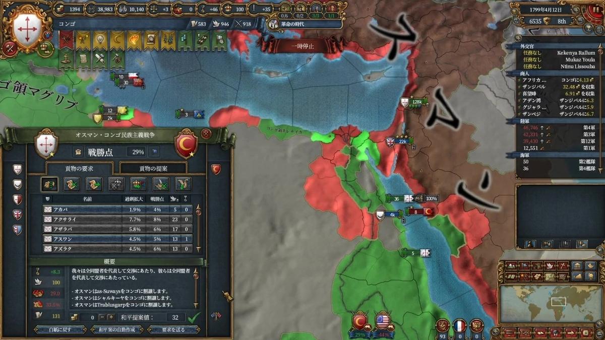 対オスマン防衛戦和平