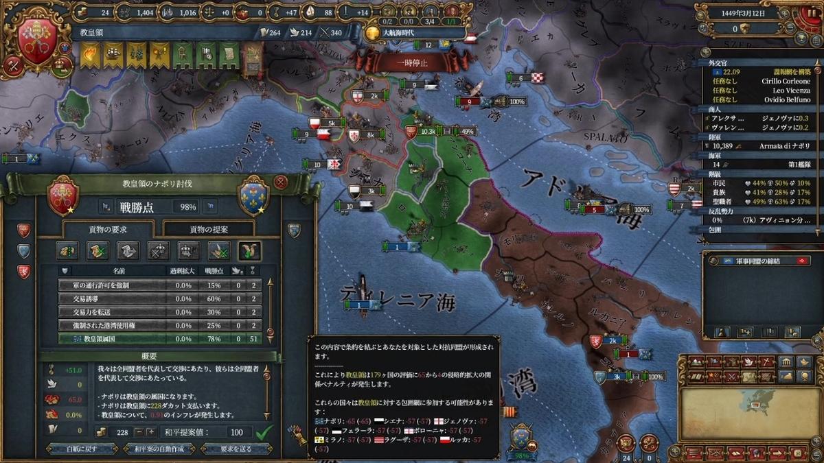 ナポリ戦和平