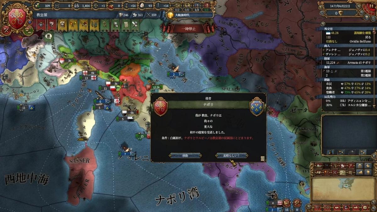 ナポリ独立戦争和平