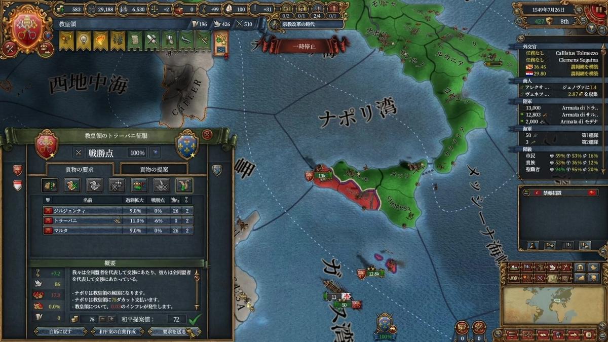 ナポリを再び属国化