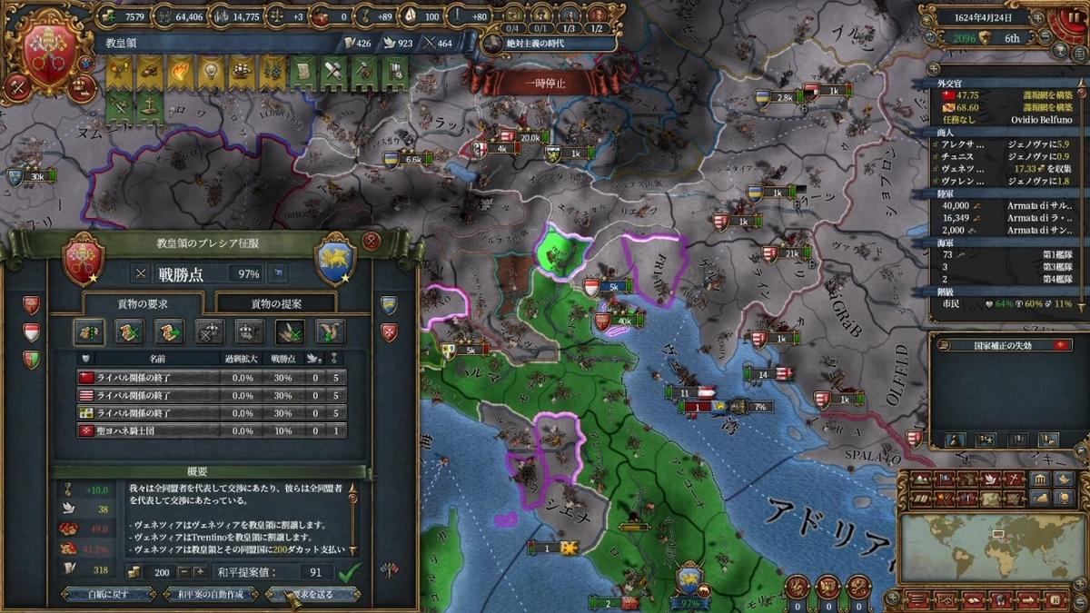 第二次ヴェネツィア戦和平