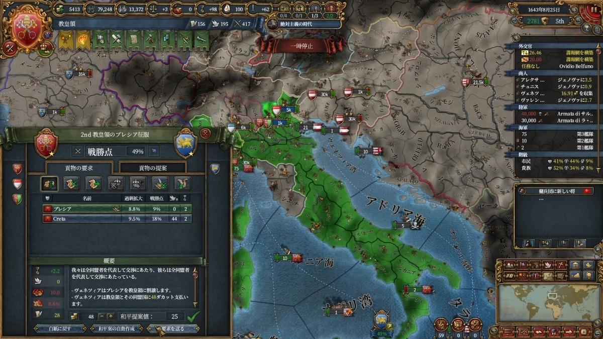 ヴェネツィア戦和平(3回目)