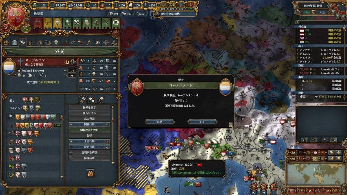 ネーデルラントが同盟破棄