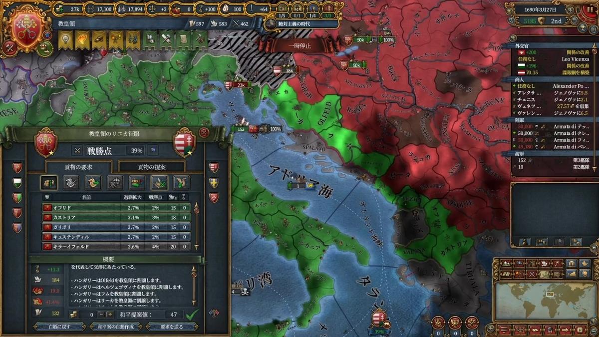 ハンガリー戦和平