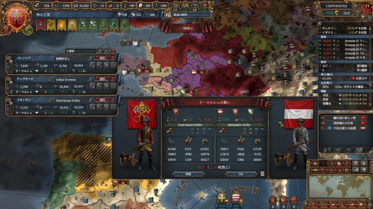 フランス中部での敗北