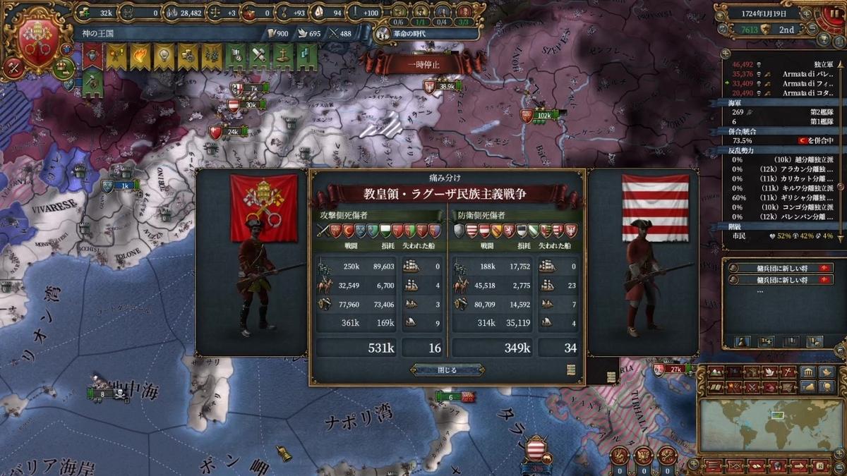ラグーザ戦損害