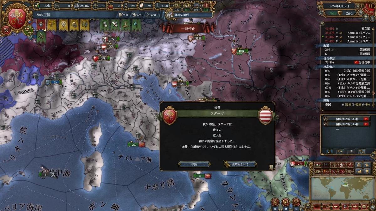 ラグーザ戦和平