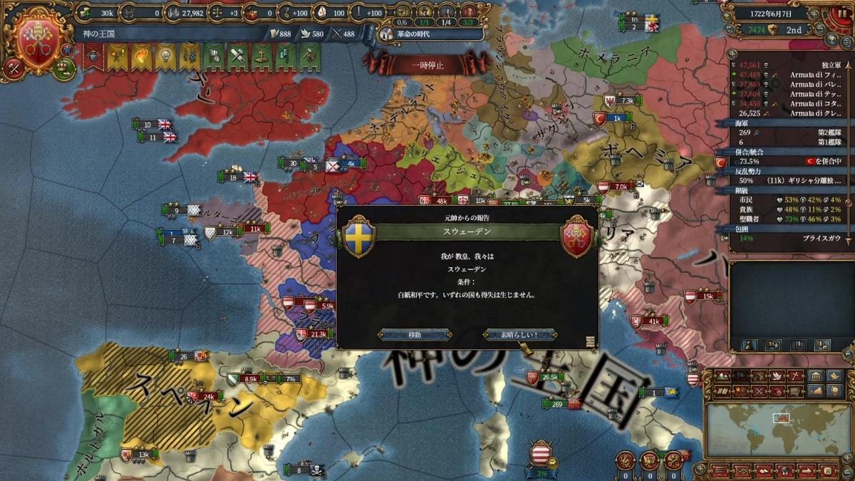 スウェーデン戦和平