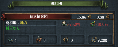 低価格傭兵団