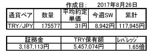 f:id:hekotarou:20170826195737j:plain