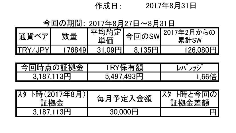 f:id:hekotarou:20170831225932j:plain