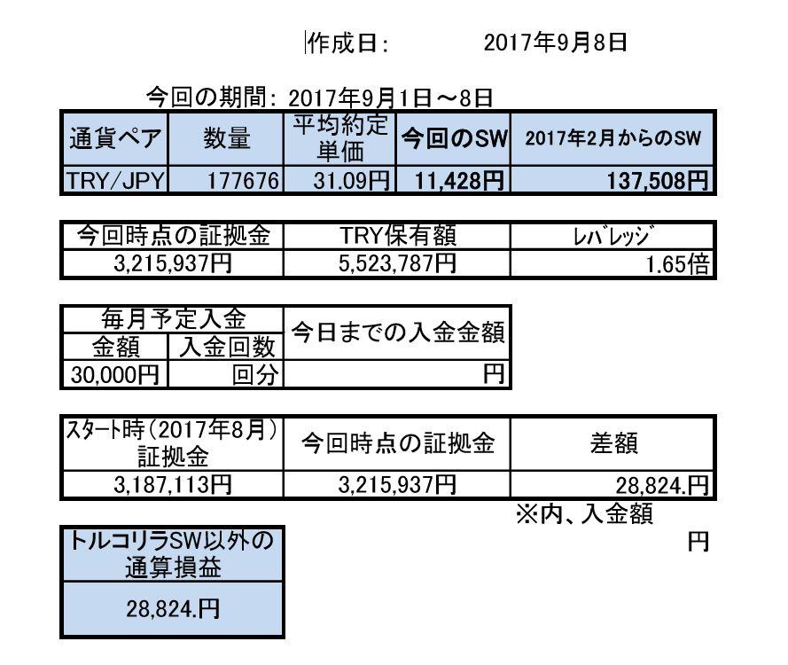 f:id:hekotarou:20170908230652j:plain