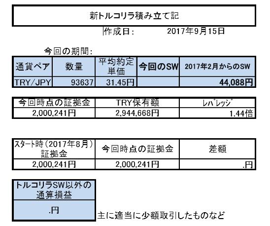 f:id:hekotarou:20170915225152p:plain