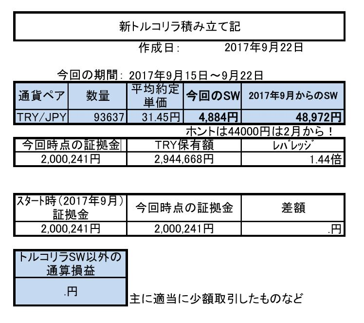 f:id:hekotarou:20170922233517j:plain
