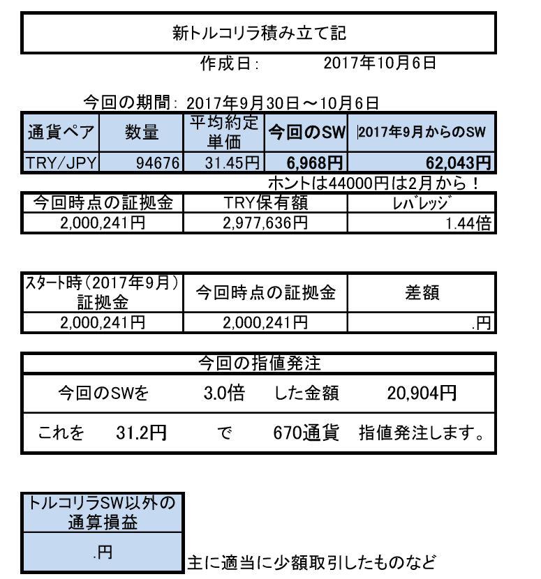 f:id:hekotarou:20171006234846j:plain